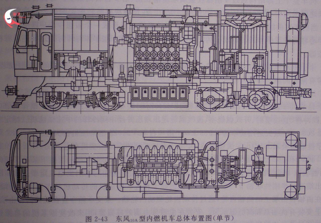 东风10型内燃机车结构图.jpg